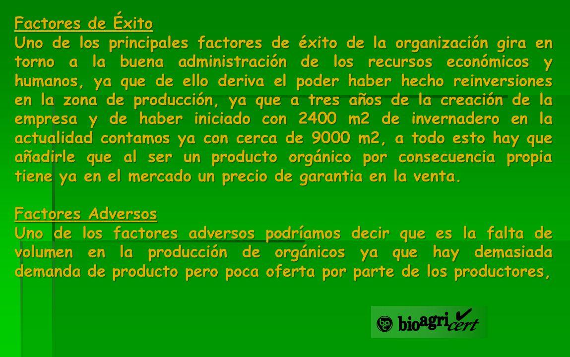 Factores de Éxito Uno de los principales factores de éxito de la organización gira en torno a la buena administración de los recursos económicos y hum