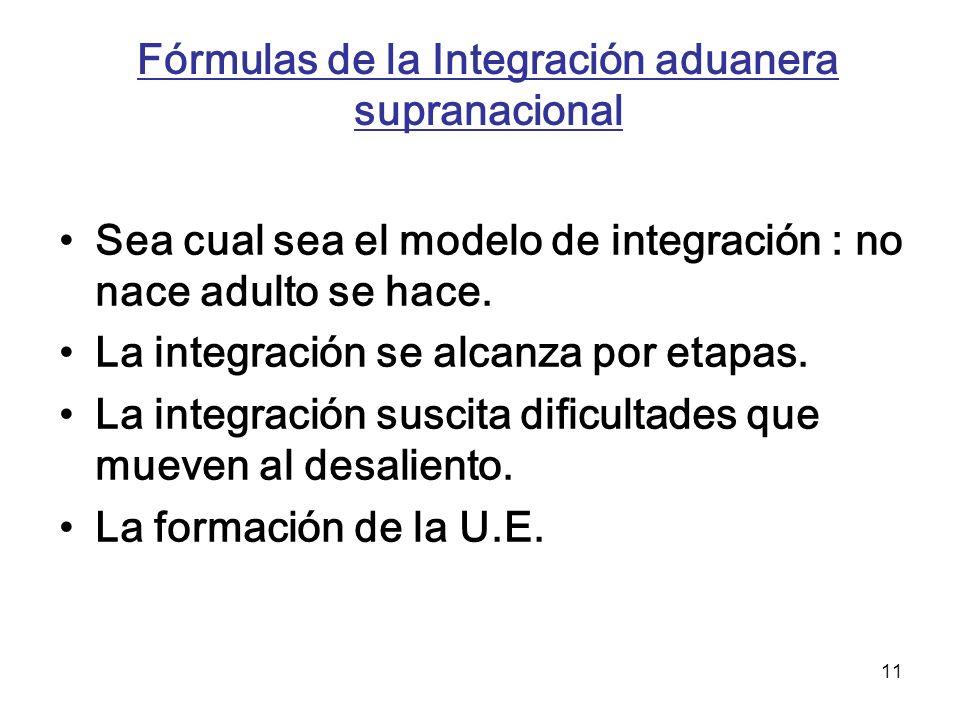 11 Fórmulas de la Integración aduanera supranacional Sea cual sea el modelo de integración : no nace adulto se hace. La integración se alcanza por eta
