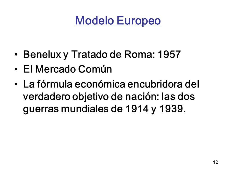12 Modelo Europeo Benelux y Tratado de Roma: 1957 El Mercado Común La fórmula económica encubridora del verdadero objetivo de nación: las dos guerras