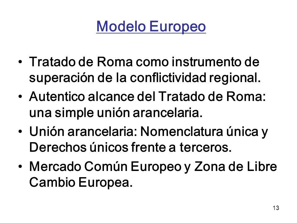 13 Modelo Europeo Tratado de Roma como instrumento de superación de la conflictividad regional. Autentico alcance del Tratado de Roma: una simple unió