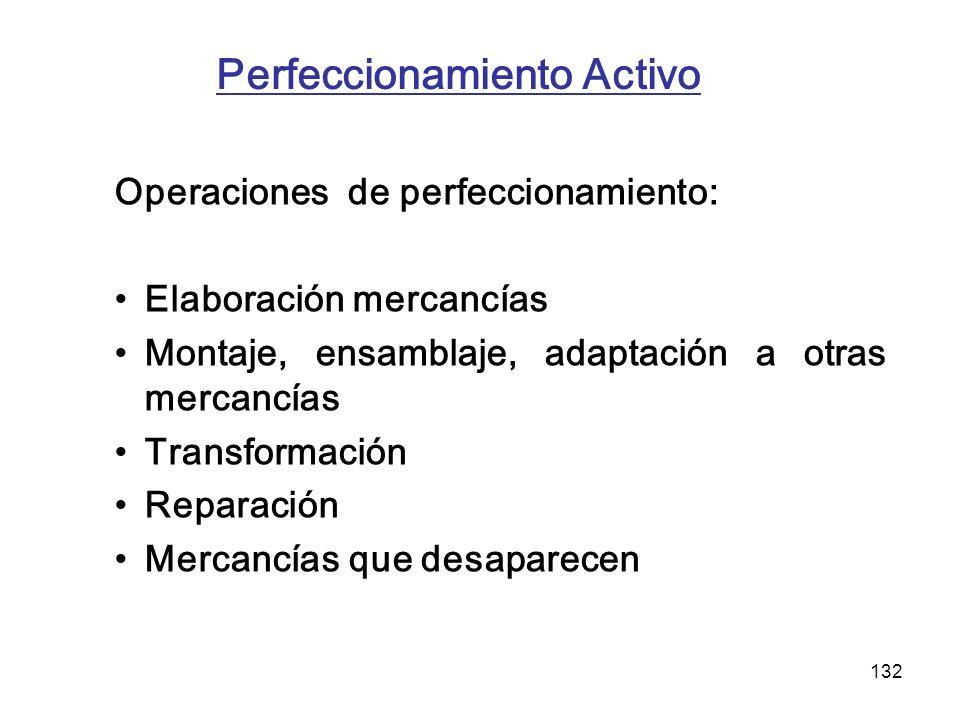 132 Perfeccionamiento Activo Operaciones de perfeccionamiento: Elaboración mercancías Montaje, ensamblaje, adaptación a otras mercancías Transformació