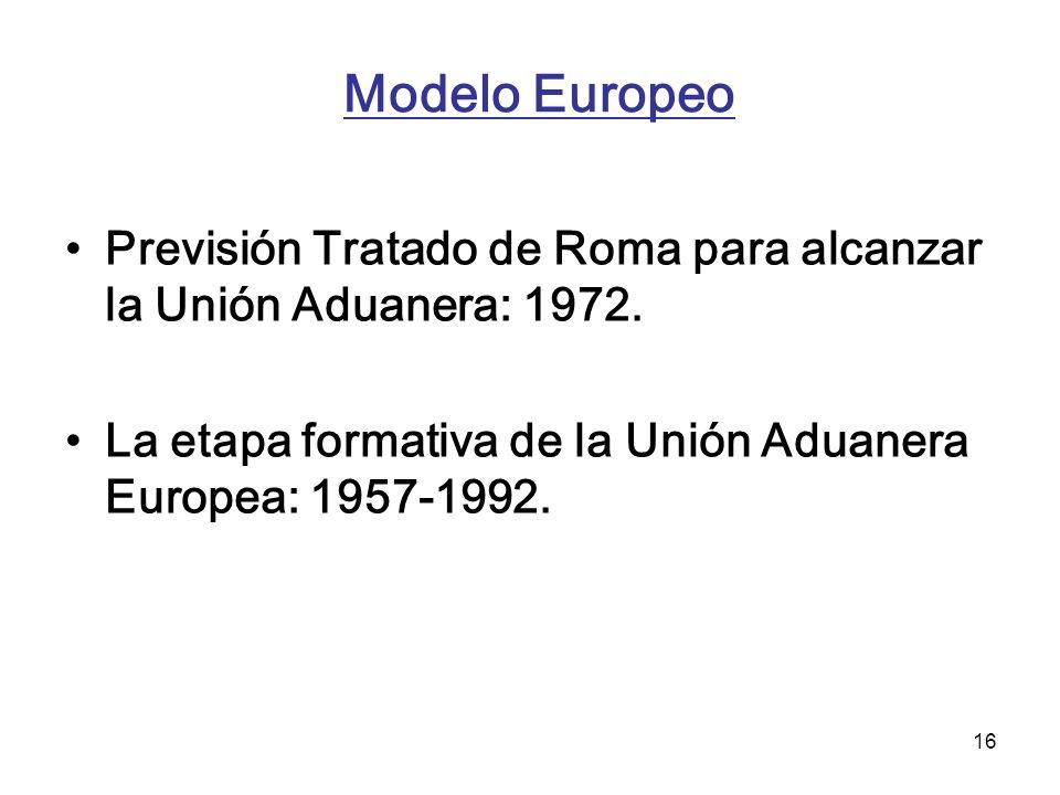 16 Modelo Europeo Previsión Tratado de Roma para alcanzar la Unión Aduanera: 1972. La etapa formativa de la Unión Aduanera Europea: 1957-1992.