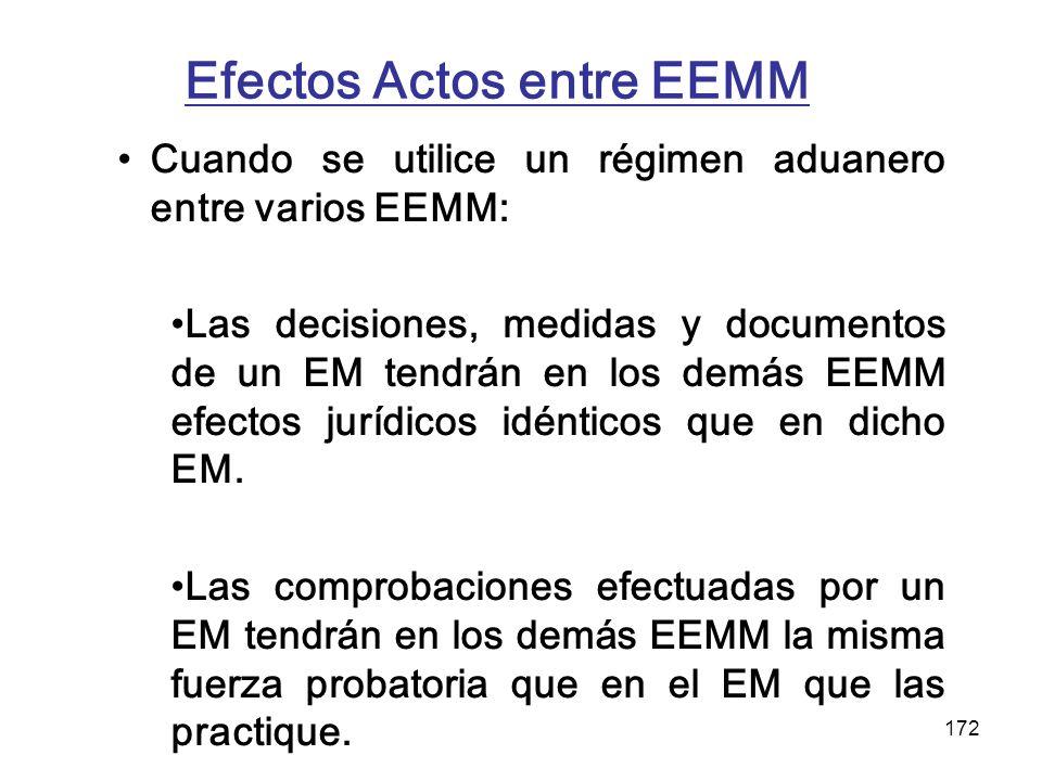 172 Efectos Actos entre EEMM Cuando se utilice un régimen aduanero entre varios EEMM: Las decisiones, medidas y documentos de un EM tendrán en los dem