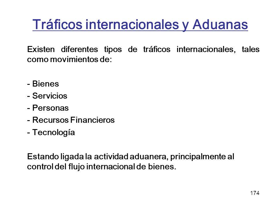 174 Tráficos internacionales y Aduanas Existen diferentes tipos de tráficos internacionales, tales como movimientos de: - Bienes - Servicios - Persona