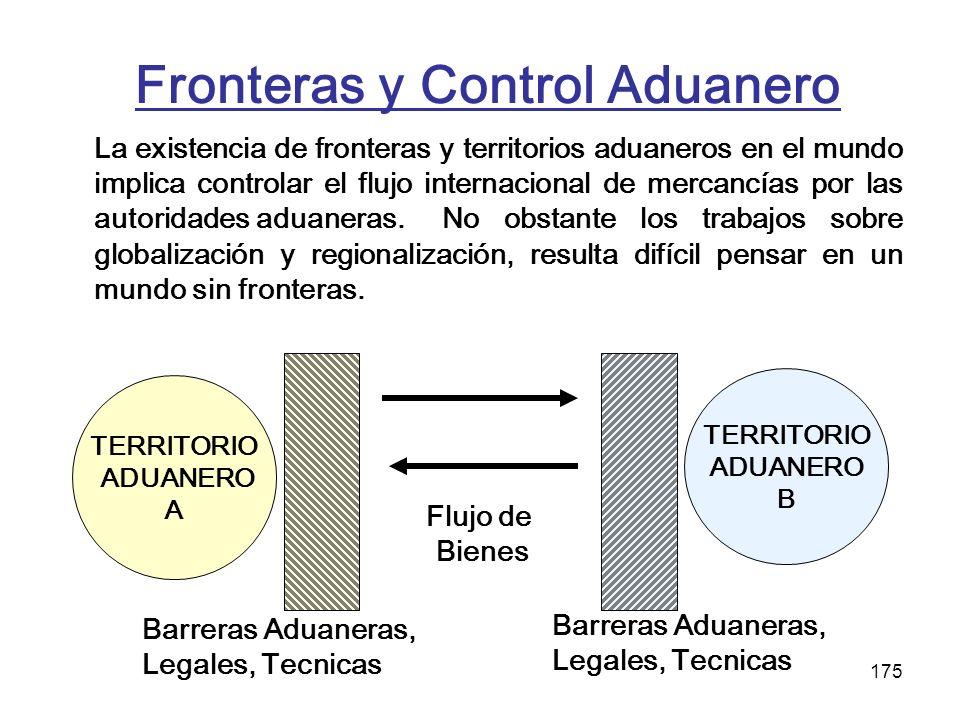 175 Fronteras y Control Aduanero La existencia de fronteras y territorios aduaneros en el mundo implica controlar el flujo internacional de mercancías