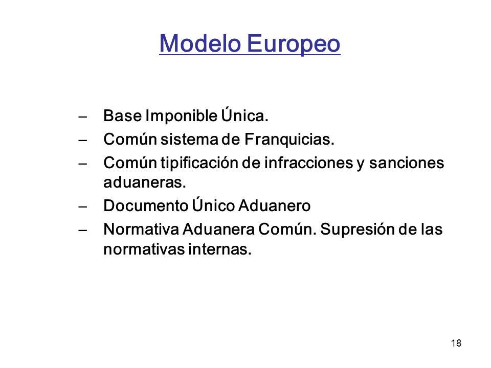 18 Modelo Europeo –Base Imponible Única. –Común sistema de Franquicias. –Común tipificación de infracciones y sanciones aduaneras. –Documento Único Ad