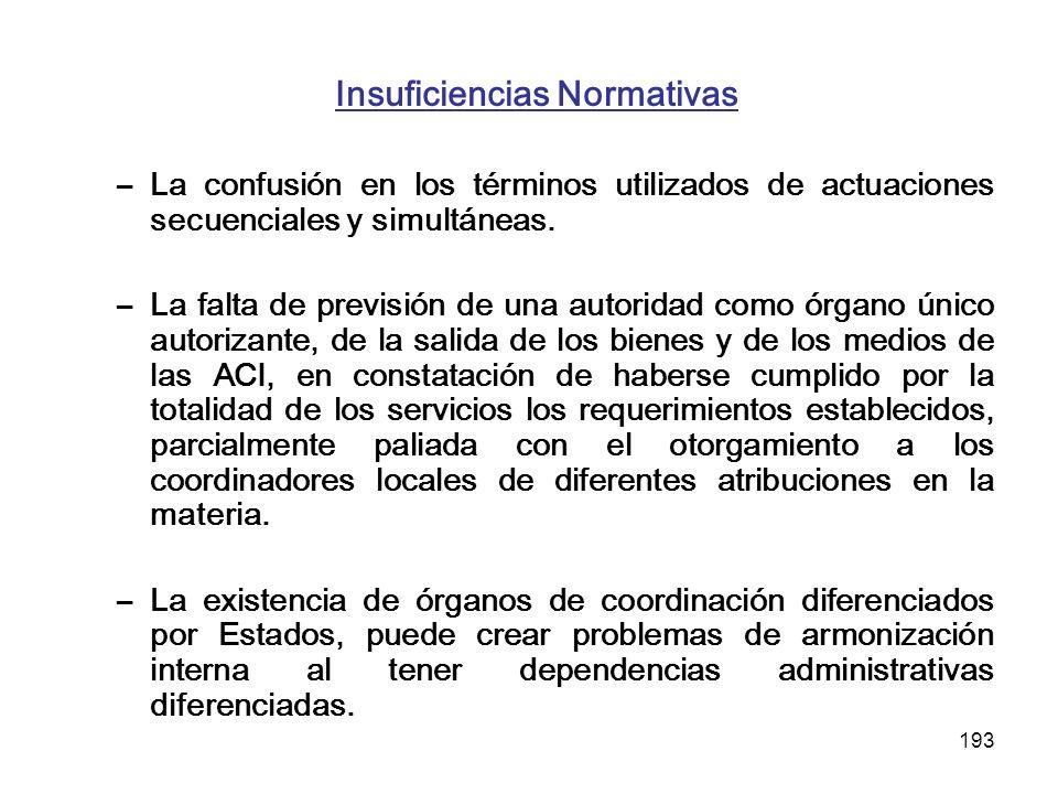 193 Insuficiencias Normativas –La confusión en los términos utilizados de actuaciones secuenciales y simultáneas. –La falta de previsión de una autori