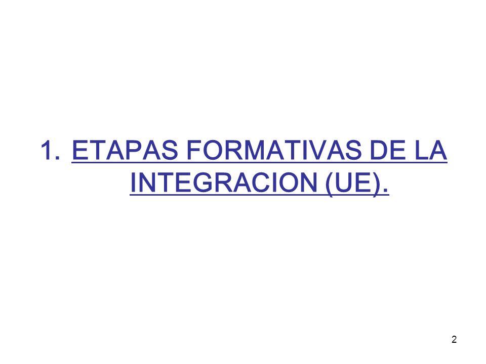 2 1.ETAPAS FORMATIVAS DE LA INTEGRACION (UE).