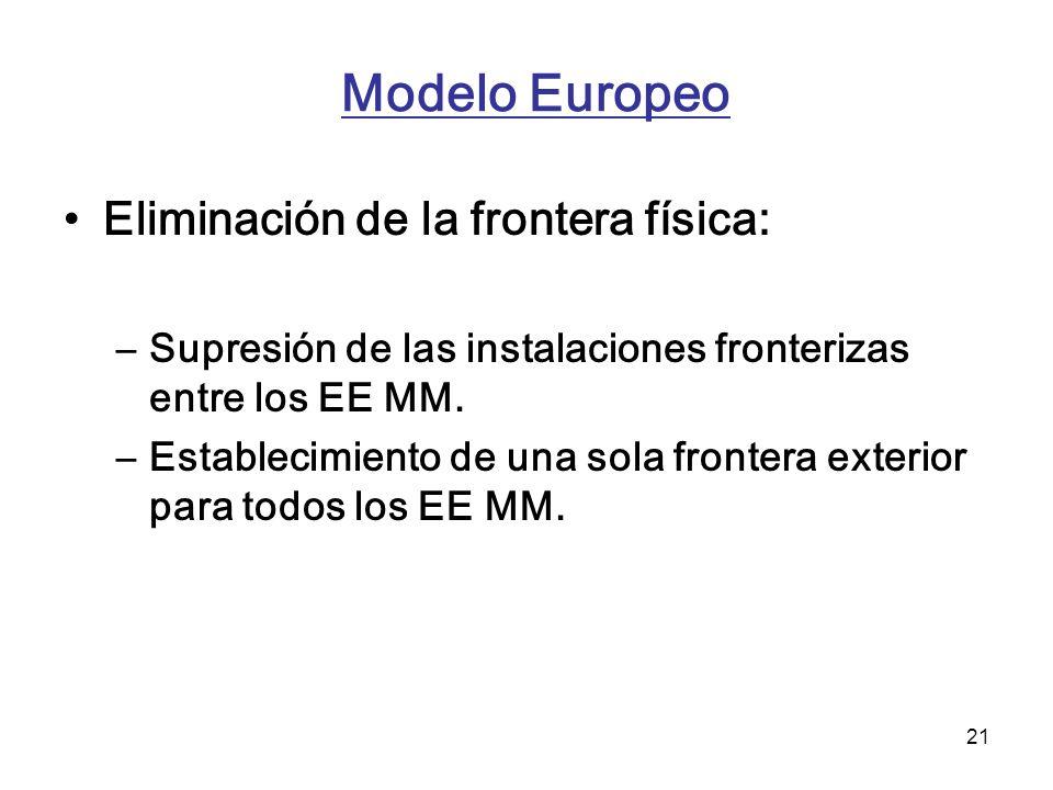 21 Modelo Europeo Eliminación de la frontera física: –Supresión de las instalaciones fronterizas entre los EE MM. –Establecimiento de una sola fronter