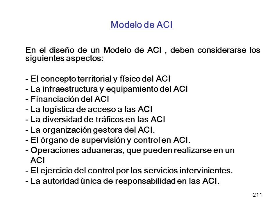 211 Modelo de ACI En el diseño de un Modelo de ACI, deben considerarse los siguientes aspectos: - El concepto territorial y físico del ACI - La infrae