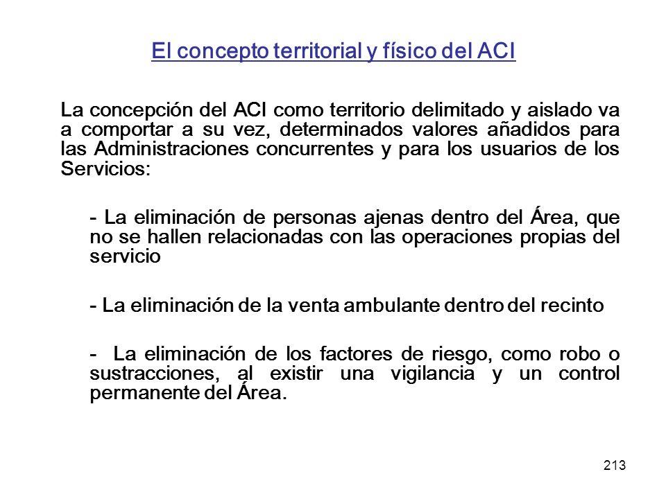 213 El concepto territorial y físico del ACI La concepción del ACI como territorio delimitado y aislado va a comportar a su vez, determinados valores