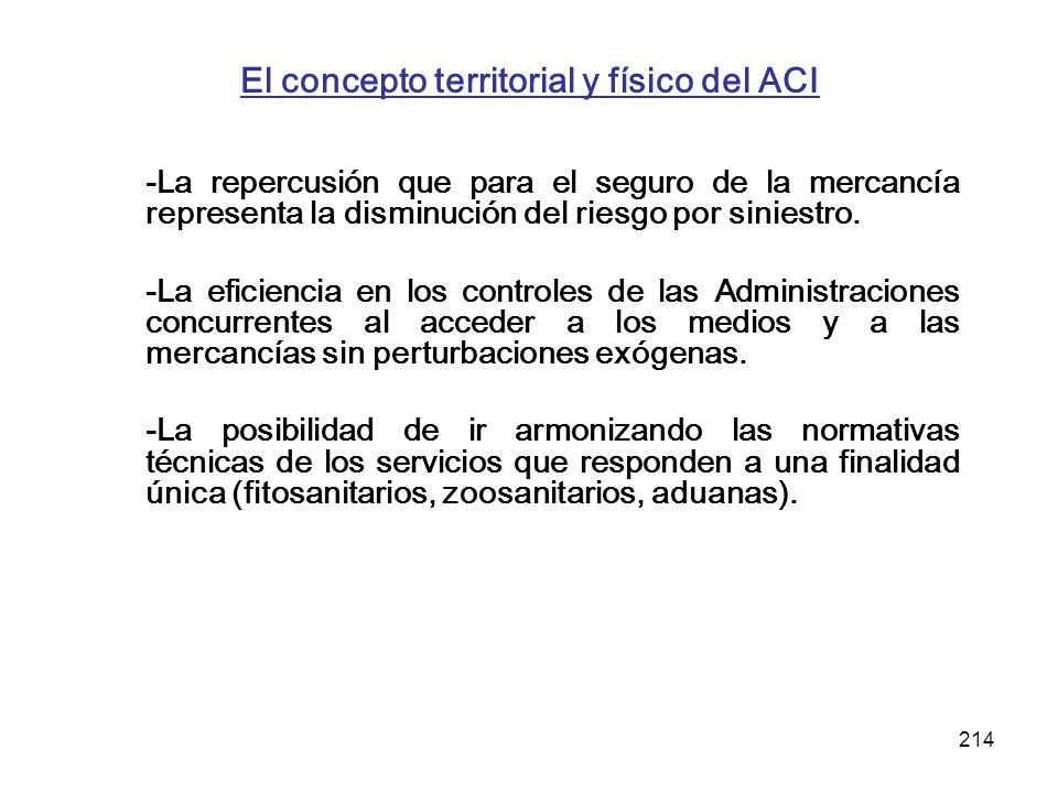 214 El concepto territorial y físico del ACI -La repercusión que para el seguro de la mercancía representa la disminución del riesgo por siniestro. -L