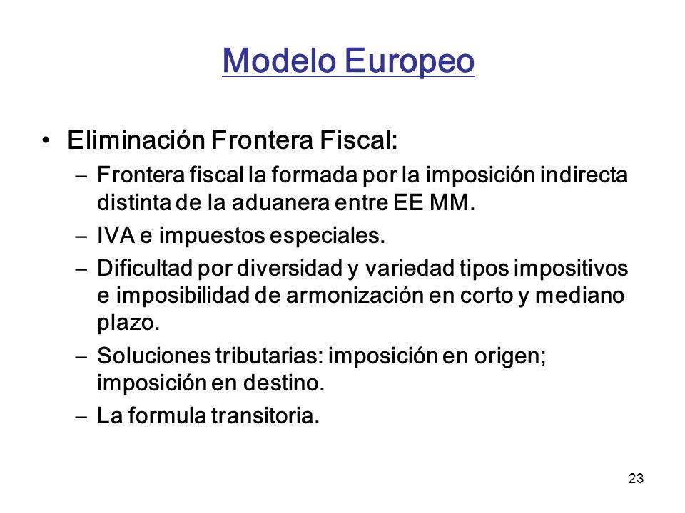 23 Modelo Europeo Eliminación Frontera Fiscal: –Frontera fiscal la formada por la imposición indirecta distinta de la aduanera entre EE MM. –IVA e imp