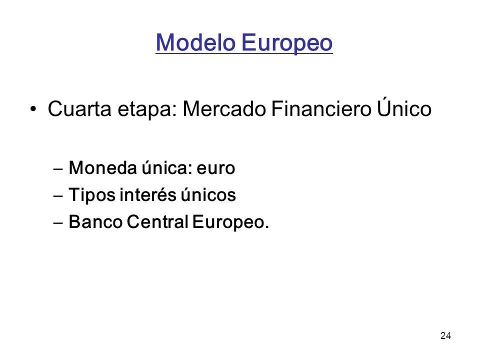 24 Modelo Europeo Cuarta etapa: Mercado Financiero Único –Moneda única: euro –Tipos interés únicos –Banco Central Europeo.
