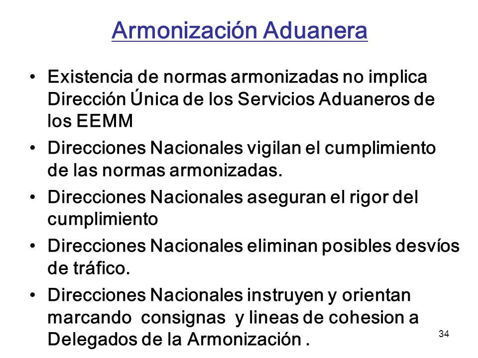 34 Armonización Aduanera Existencia de normas armonizadas no implica Dirección Única de los Servicios Aduaneros de los EEMM Direcciones Nacionales vig