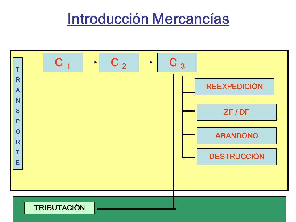 39 Introducción Mercancías C 1 REEXPEDICIÓN TRANSPORTETRANSPORTE C 2 C 3 ZF / DF ABANDONO DESTRUCCIÓN TRIBUTACIÓN