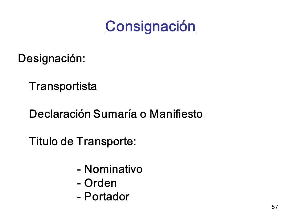 57 Consignación Designación: Transportista Declaración Sumaría o Manifiesto Titulo de Transporte: - Nominativo - Orden - Portador