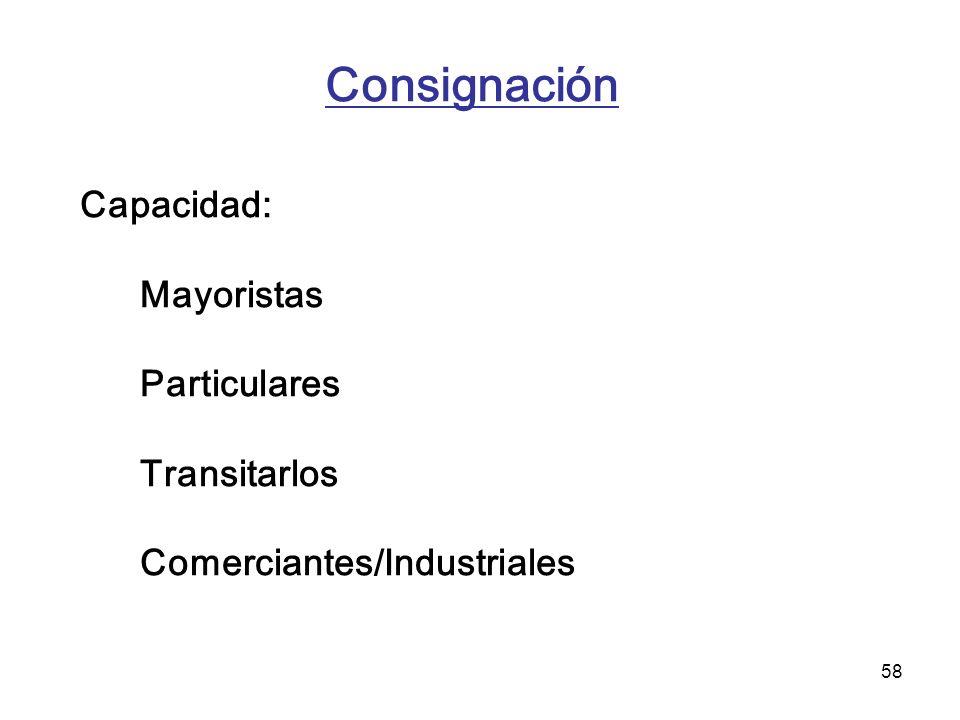 58 Consignación Capacidad: Mayoristas Particulares Transitarlos Comerciantes/Industriales