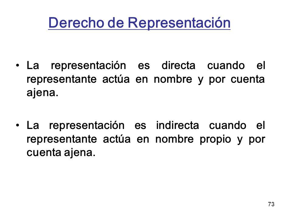 73 Derecho de Representación La representación es directa cuando el representante actúa en nombre y por cuenta ajena. La representación es indirecta c