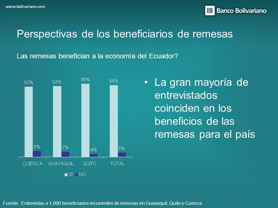 La gran mayoría de entrevistados coinciden en los beneficios de las remesas para el país Perspectivas de los beneficiarios de remesas Las remesas bene