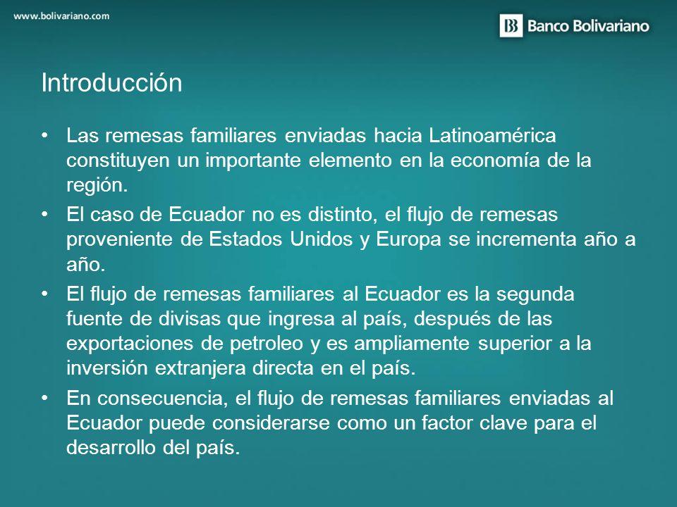USD millones Remesas Familiares hacia Ecuador 21.5%7.4%1.2%13.6%12.6%34.0%18.8%17.0% El flujo anual de remesas a Ecuador se ha triplicado en los últimos años.