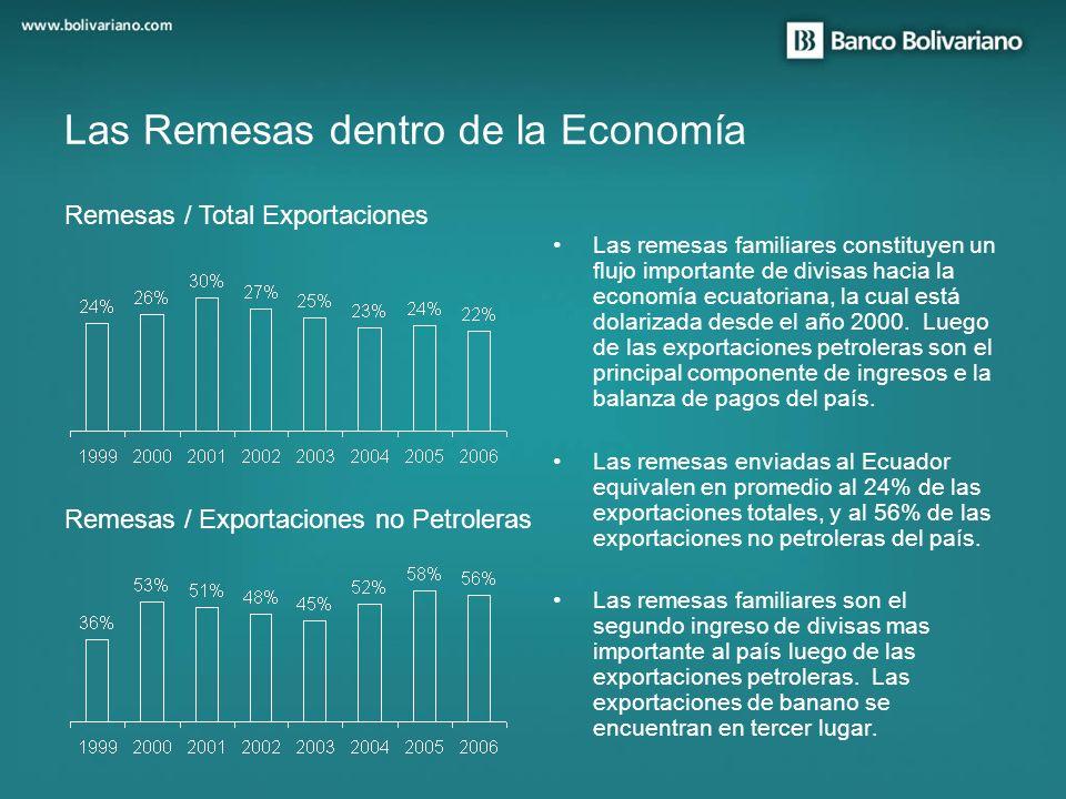 Las remesas familiares constituyen un flujo importante de divisas hacia la economía ecuatoriana, la cual está dolarizada desde el año 2000. Luego de l