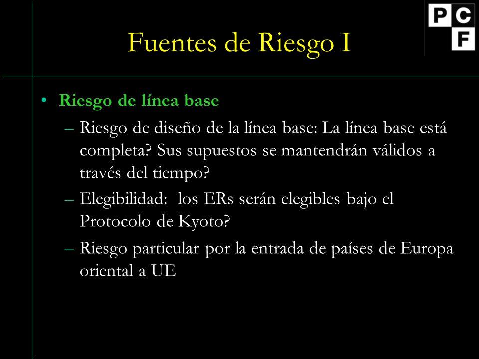 Fuentes de Riesgo I Riesgo de línea base –Riesgo de diseño de la línea base: La línea base está completa.