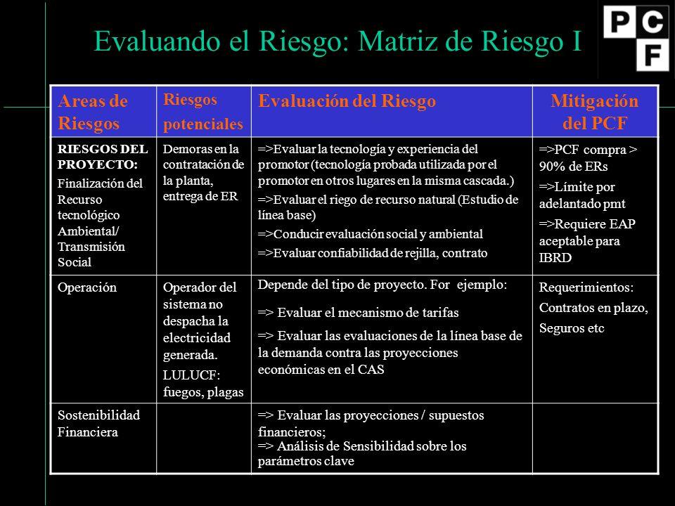 Evaluando el Riesgo: Matriz de Riesgo II Areas de Riesgos Riesgos potenciales Evaluación del RiesgoMitigación del PCF RIESGOS DE PAÍS: Estabilidad Macro =>Inversiones climáticas estables; Calificación A, B..