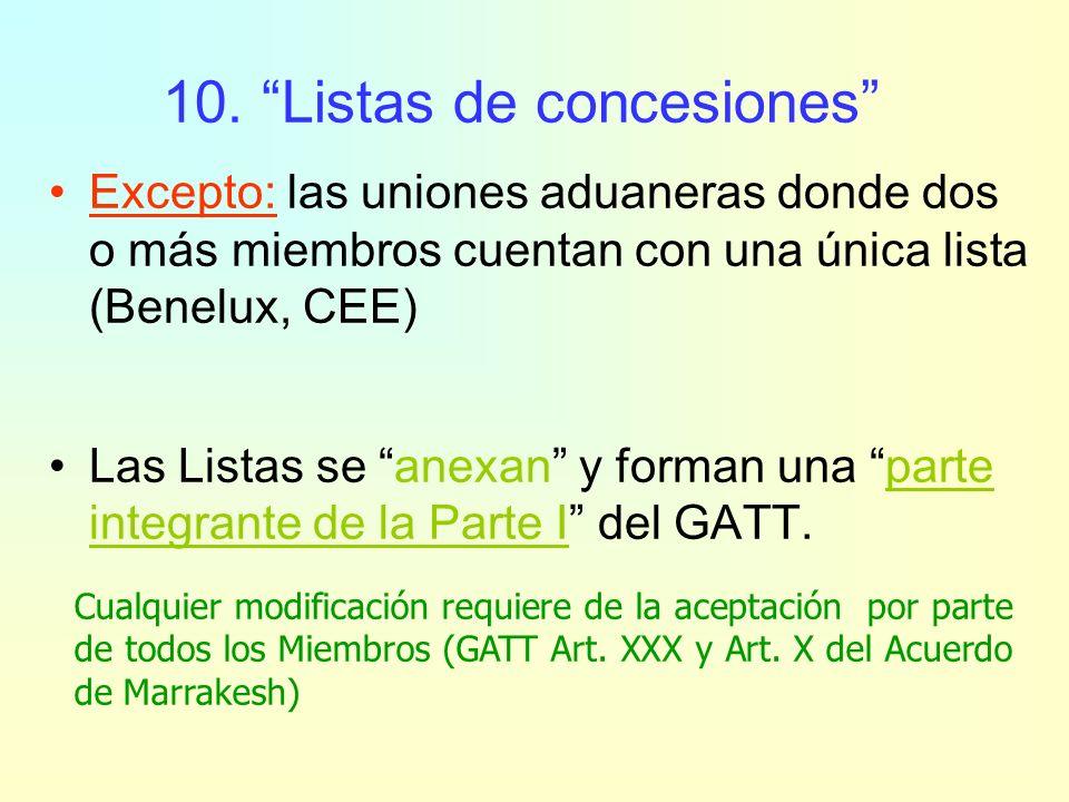 10. Listas de concesiones Listas de concesiones arancelarias refundidas (GATT Artículo II): registro de aranceles consolidados y otras concesiones Cad