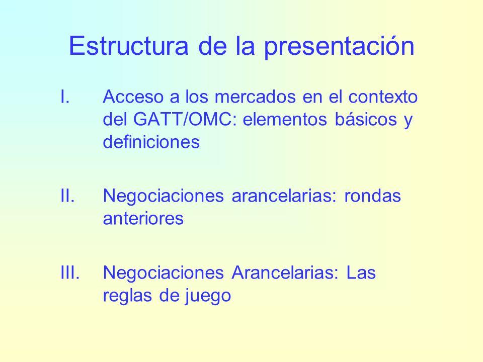 Estructura de la presentación I.Acceso a los mercados en el contexto del GATT/OMC: elementos básicos y definiciones II.Negociaciones arancelarias: rondas anteriores III.Negociaciones Arancelarias: Las reglas de juego