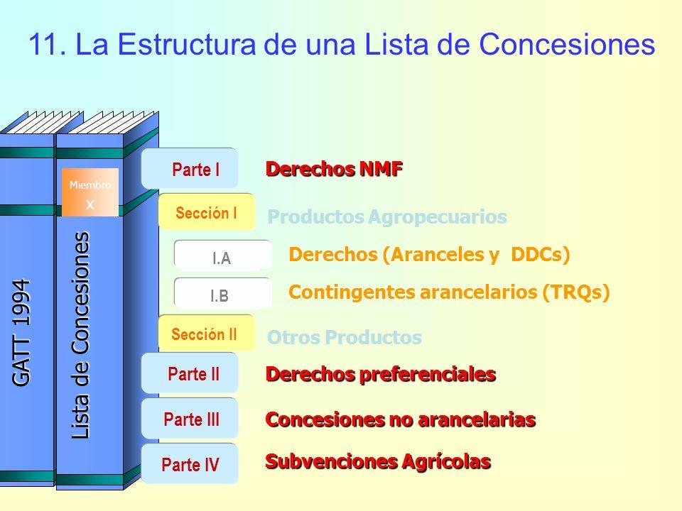 Algunos ejemplos de Listas de concesiones: Argentina – LXIV Bolivia – LXXXIV Brasil – III Canadá – V Chile – VII China – XLII Colombia – LXXVI Costa R