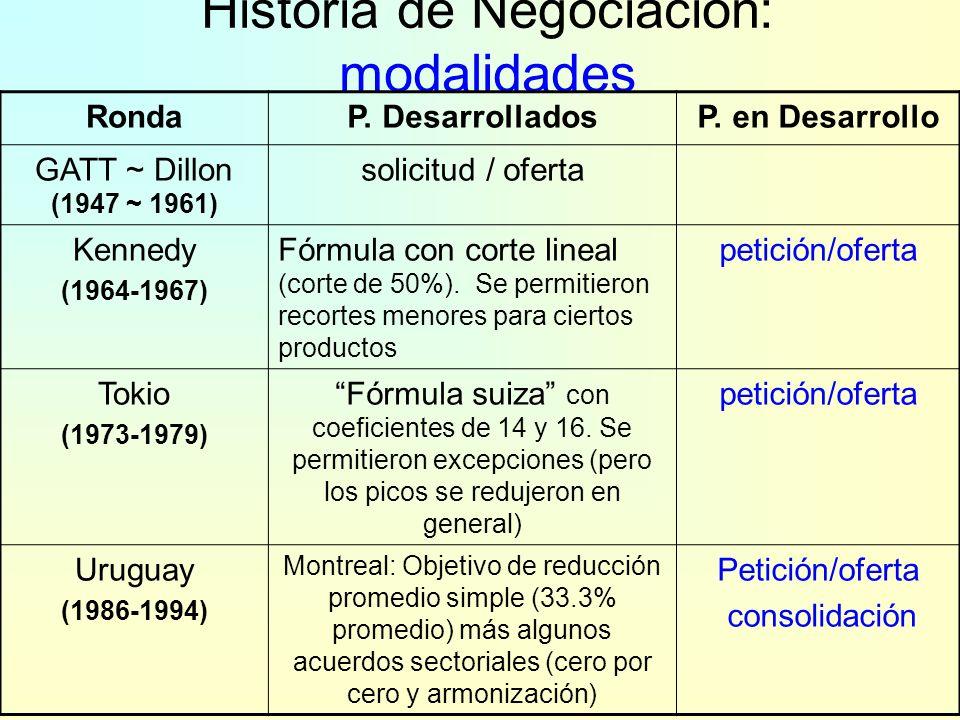 2. a) Las negociaciones efectuadas de conformidad con el presente artículo pueden referirse a productos elegidos uno a uno o fundarse en los procedimi