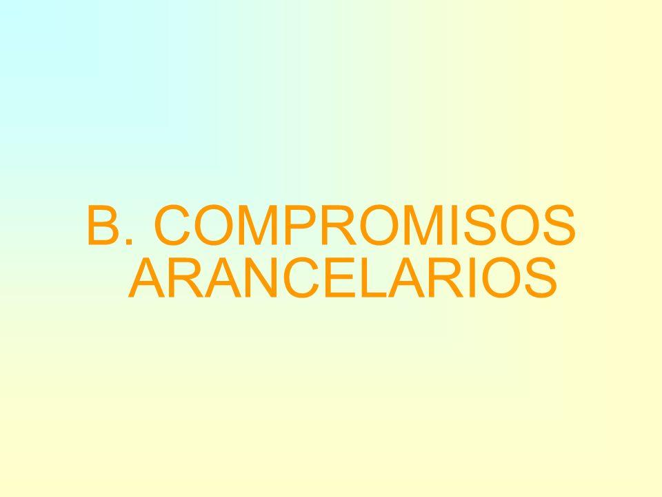 2005 Comercio de mercancías antes y después de la Ronda Uruguay GATT AsA Agricultura ATV Textiles 01.01.2005
