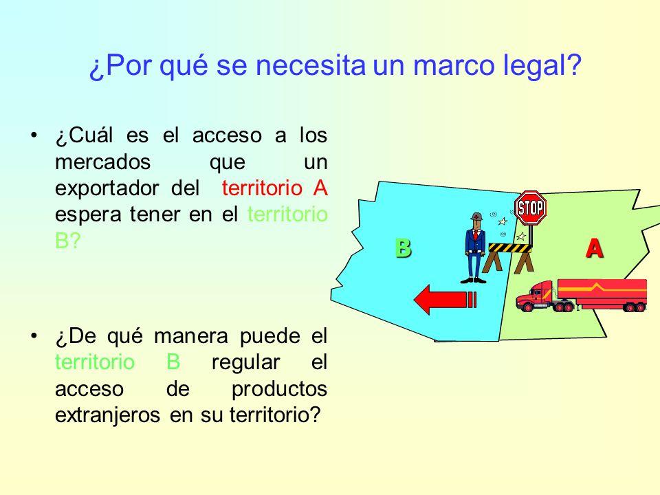 4. Marco básico del GATT/OMC –Los aranceles normalmente el único instrumento utilizado para proteger a las industrias domésticas –Las restricciones cu