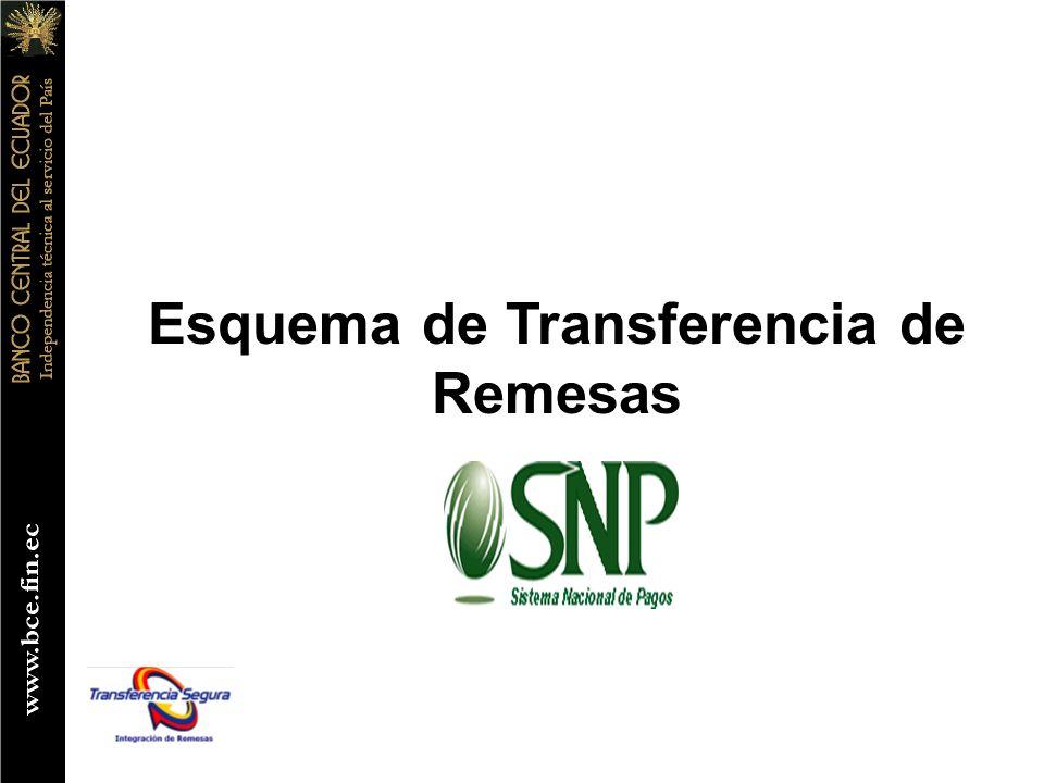 PROCESO DE ENVIO DE REMESAS DESDE ESPAÑA: 1.LA CAIXA GENERA UN ARCHIVO HASTA LAS 14H30 (HORA DE ESPAÑA) Y REMITE AL BANCO CENTRAL DEL ECUADOR.