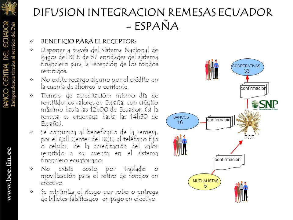 DIFUSION INTEGRACION REMESAS ECUADOR - ESPAÑA BENEFICIO PARA EL RECEPTOR: Disponer a través del Sistema Nacional de Pagos del BCE de 57 entidades del