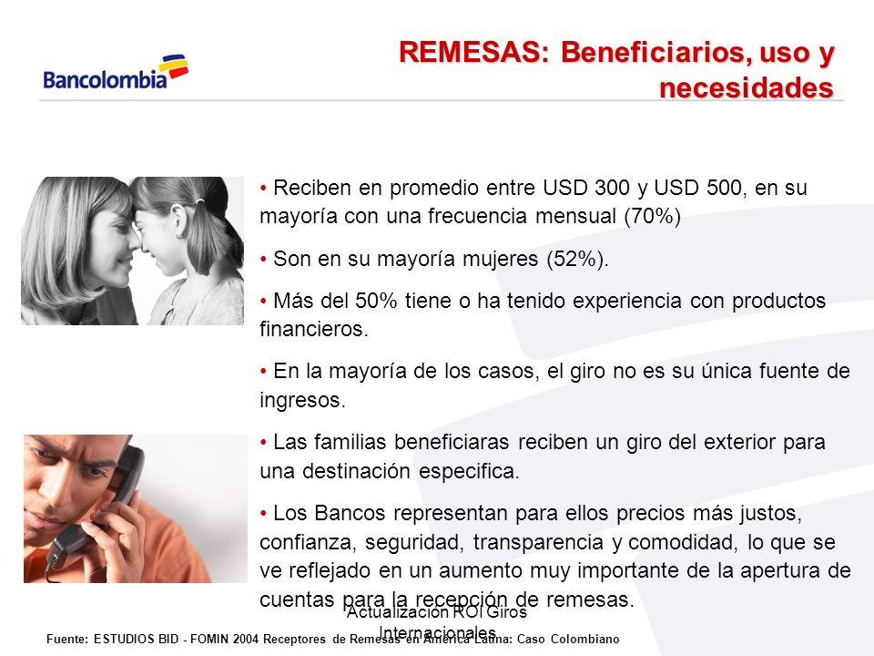 Actualización ROI Giros Internacionales REMESAS: Beneficiarios, uso y necesidades La destinación principal de las remesas (68%) sigue siendo el consumo.