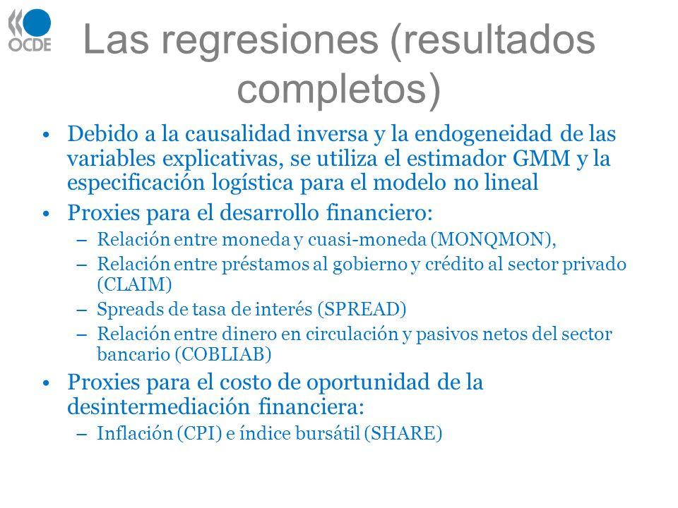 Las regresiones (resultados completos) Debido a la causalidad inversa y la endogeneidad de las variables explicativas, se utiliza el estimador GMM y l
