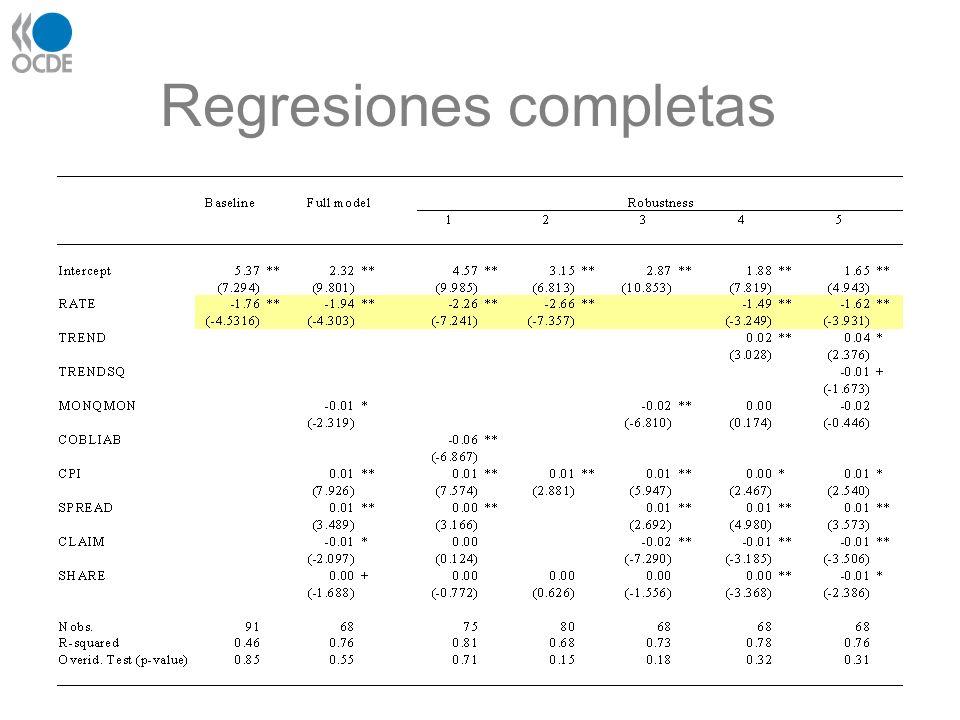 Regresiones completas
