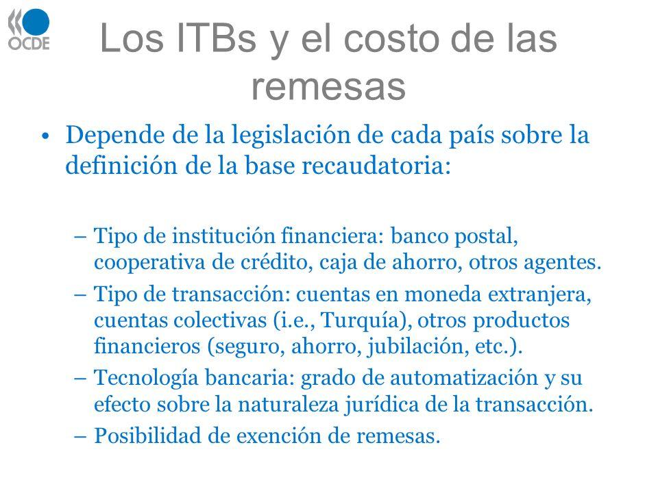 Los ITBs y el costo de las remesas Depende de la legislación de cada país sobre la definición de la base recaudatoria: –Tipo de institución financiera: banco postal, cooperativa de crédito, caja de ahorro, otros agentes.