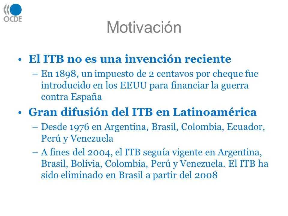 Son los ITBs una fuente estable de ingreso.Los argumentos teóricos no son concluyentes.