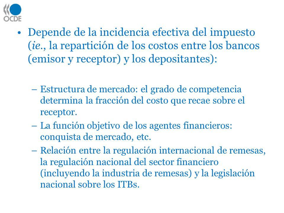 Depende de la incidencia efectiva del impuesto (ie., la repartición de los costos entre los bancos (emisor y receptor) y los depositantes): –Estructura de mercado: el grado de competencia determina la fracción del costo que recae sobre el receptor.