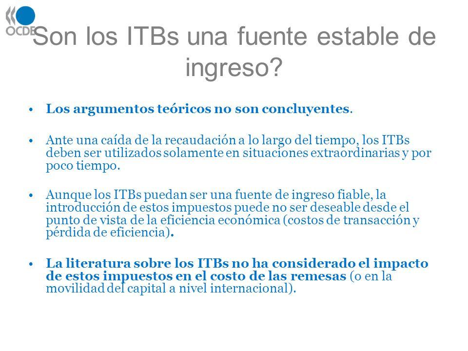 Son los ITBs una fuente estable de ingreso? Los argumentos teóricos no son concluyentes. Ante una caída de la recaudación a lo largo del tiempo, los I