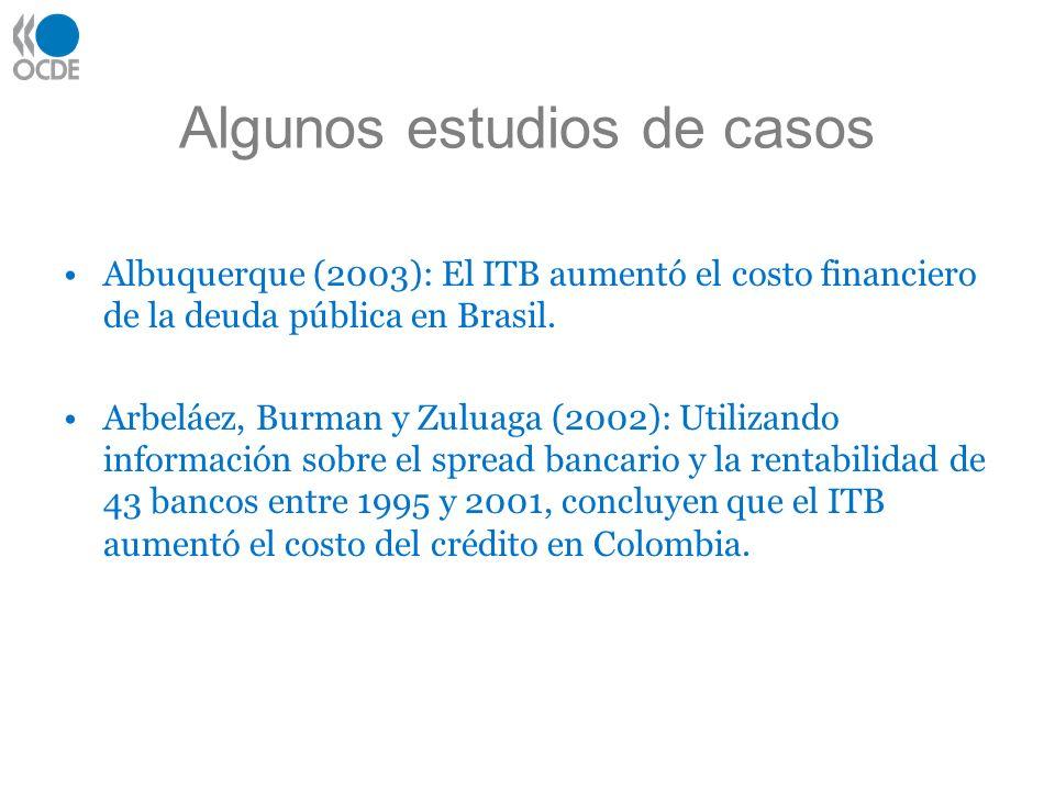 Algunos estudios de casos Albuquerque (2003): El ITB aumentó el costo financiero de la deuda pública en Brasil. Arbeláez, Burman y Zuluaga (2002): Uti