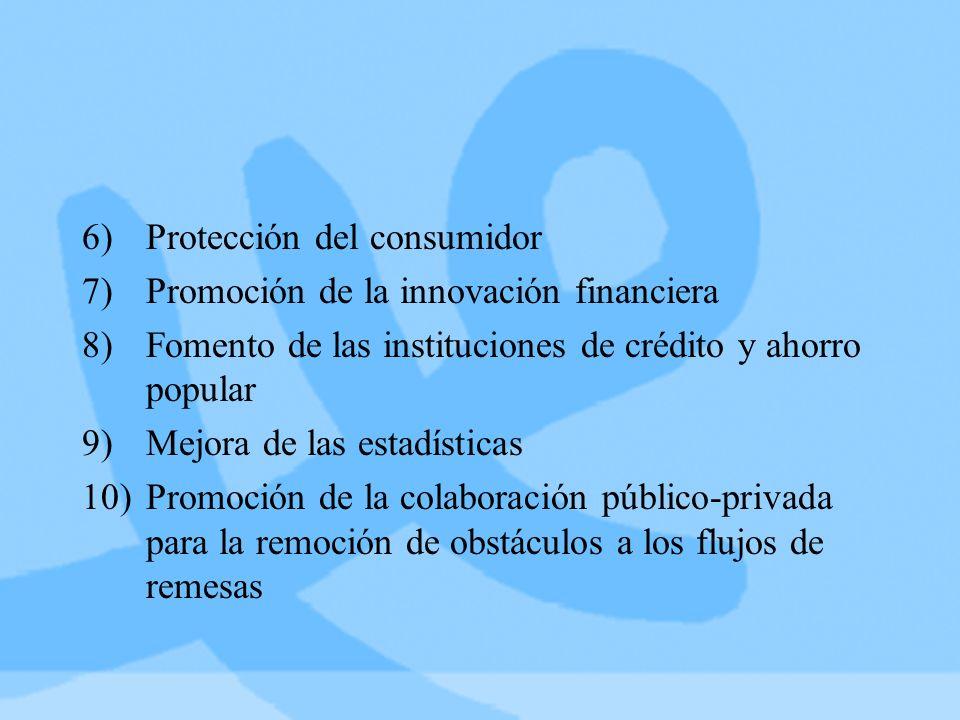 6)Protección del consumidor 7)Promoción de la innovación financiera 8)Fomento de las instituciones de crédito y ahorro popular 9)Mejora de las estadísticas 10)Promoción de la colaboración público-privada para la remoción de obstáculos a los flujos de remesas