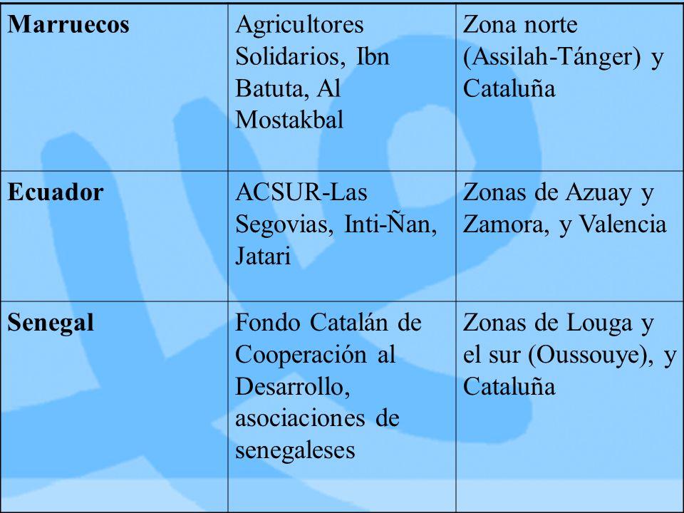 MarruecosAgricultores Solidarios, Ibn Batuta, Al Mostakbal Zona norte (Assilah-Tánger) y Cataluña EcuadorACSUR-Las Segovias, Inti-Ñan, Jatari Zonas de Azuay y Zamora, y Valencia SenegalFondo Catalán de Cooperación al Desarrollo, asociaciones de senegaleses Zonas de Louga y el sur (Oussouye), y Cataluña