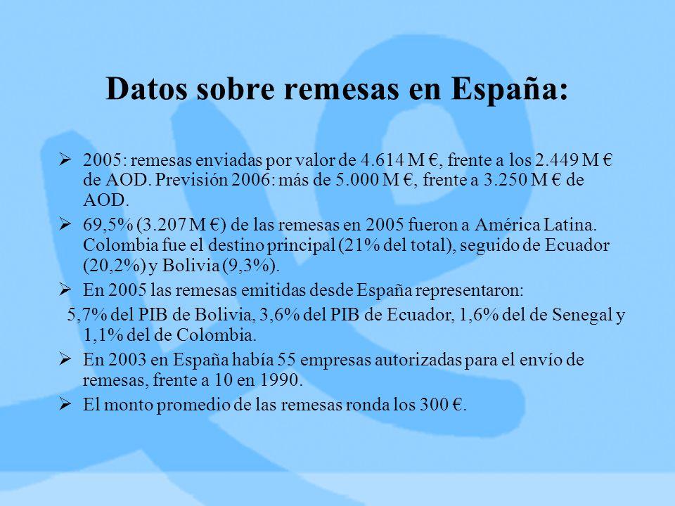 Datos sobre remesas en España: 2005: remesas enviadas por valor de 4.614 M, frente a los 2.449 M de AOD.
