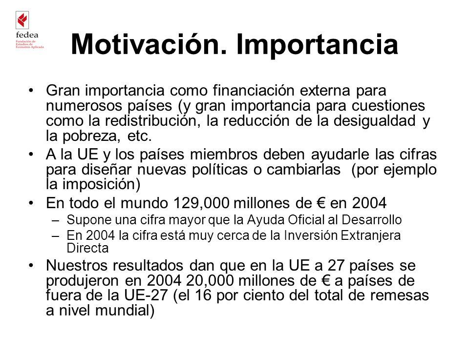 Motivación. Importancia Gran importancia como financiación externa para numerosos países (y gran importancia para cuestiones como la redistribución, l