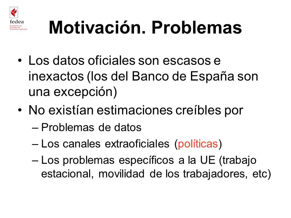 Motivación. Problemas Los datos oficiales son escasos e inexactos (los del Banco de España son una excepción) No existían estimaciones creíbles por –P