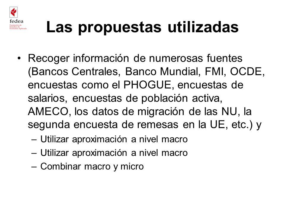 Las propuestas utilizadas Recoger información de numerosas fuentes (Bancos Centrales, Banco Mundial, FMI, OCDE, encuestas como el PHOGUE, encuestas de